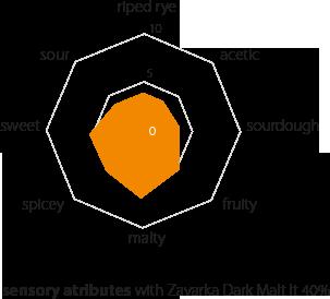 darkmalt-diag1
