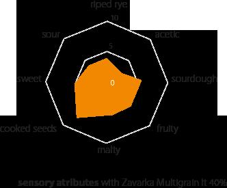 multigrain-diag1